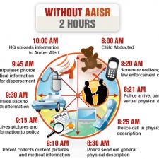 AAISR Web Icons
